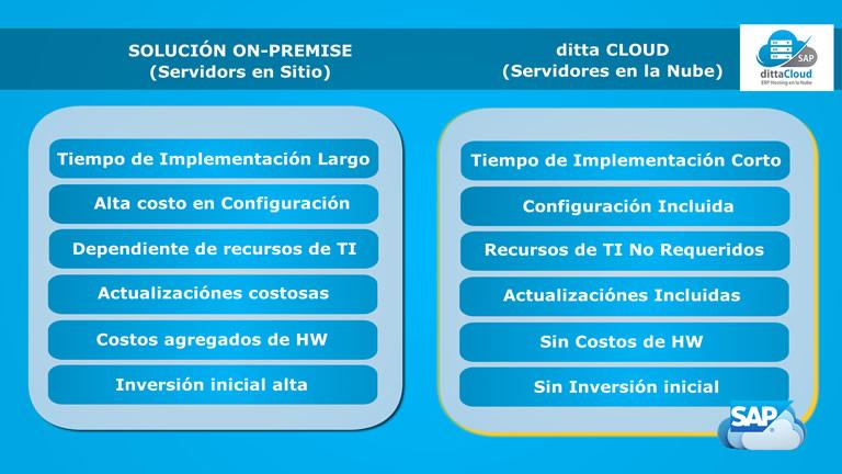 SAP hosting en mexico sap cloud